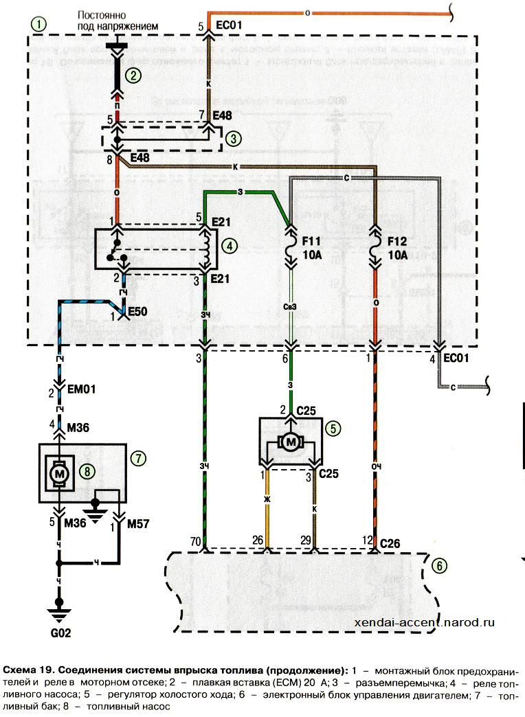 Электросхема системы впрыска топлива Хундай Акцент Hyundai Accent (хендай) .