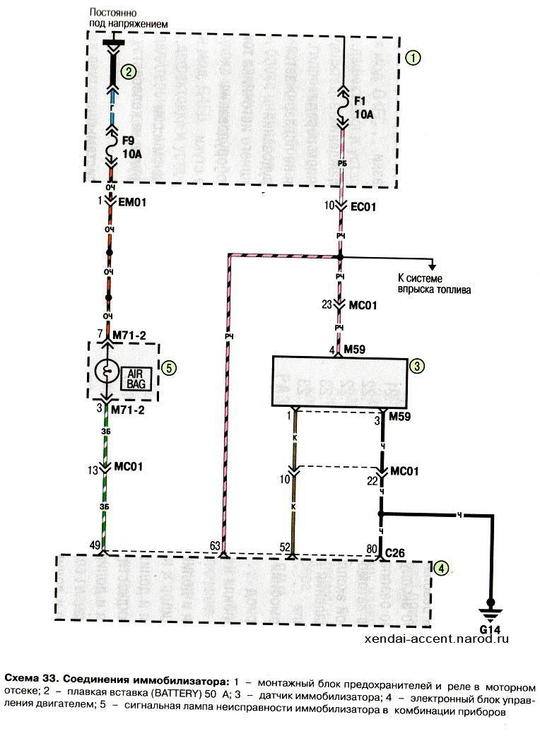 Две система зажигания ваз 21099 инжектор схема ваз 2114 подключения бензонасосаСхема ваз 2114 бензонасоса - Как.